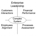 Enterprise Leadership